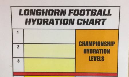 Texas Football World Reacts To Tom HermanS Urine Color Chart