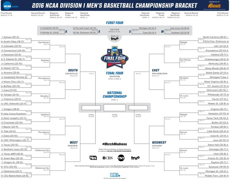 Printable 2016 NCAA Men's Basketball Tournament brackets | Hookem.com